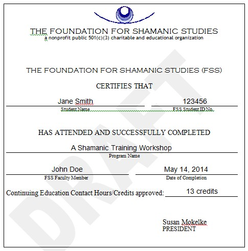 continuing education ce credit contact hour 50 60 minutes of